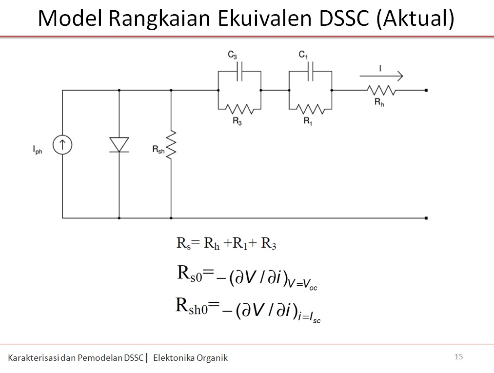model solar sel organik